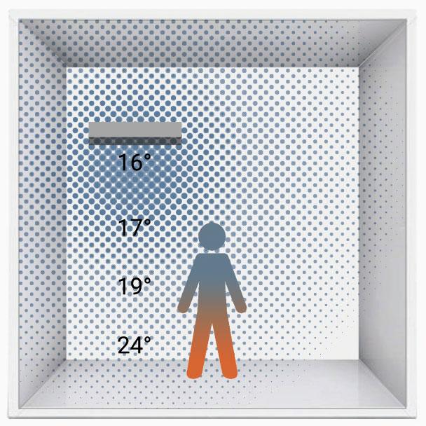 fancoil cooling - raffrescamento fancoil